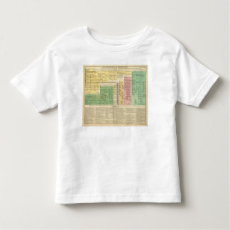 France from 987 to 1589 t-shirt