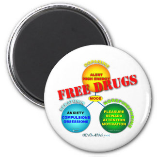 Free Drugs in the Brain Magnet