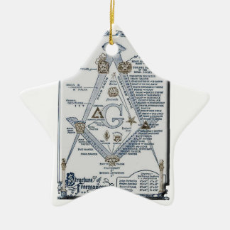freemasonstruct ceramic ornament