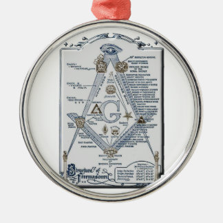freemasonstruct metal ornament