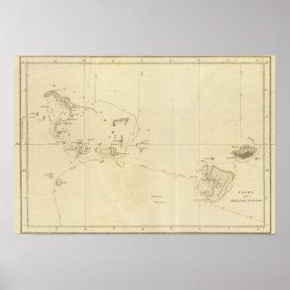 Friendly Islands Chart