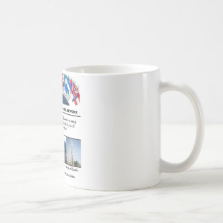 friends of ethiopia coffee mug
