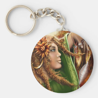 Frigg key chain by Nellis Eketorp