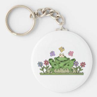 Frog Garden Keychain