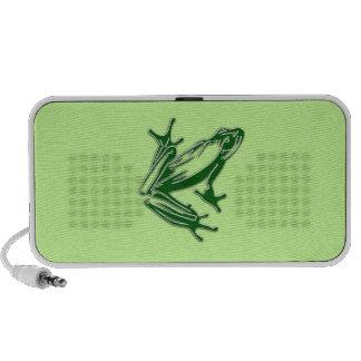 Frog Mini Speaker