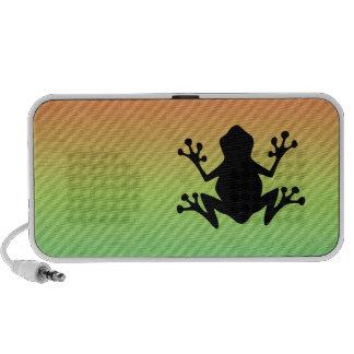 Frog Travelling Speakers
