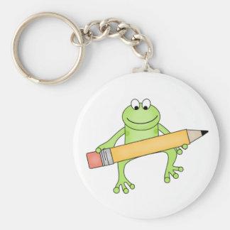 Froggie Keychain