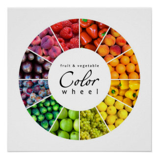 Fruit and vegetable color wheel (12 colors) poster