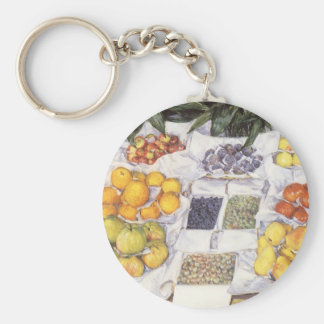 Fruit Stand by Gustave Caillebotte, Vintage Art Basic Round Button Key Ring