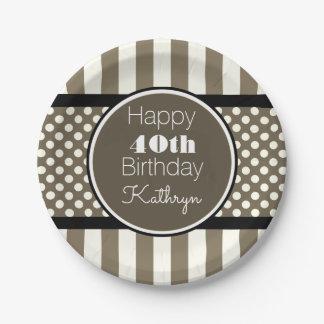Fun & Modern Birthday Paper Plate