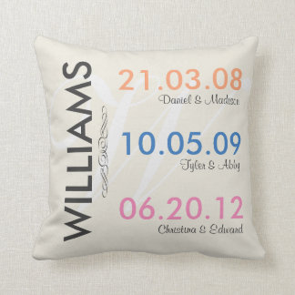 Fun Remember Your Childrens Wedding Dates Cushion