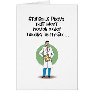 Funny 36th Female Birthday Card