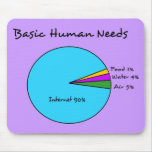 Funny Basic Human Needs (90% Internet) Mouse Pad