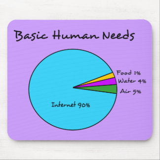 Funny Basic Human Needs (90% Internet) Mouse Pad