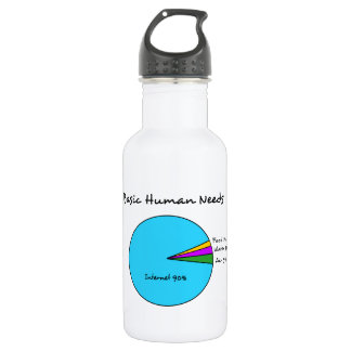 Funny Basic Human Needs for computer enthusiasts 532 Ml Water Bottle