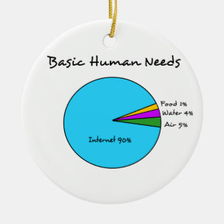 Funny Basic Human Needs for computer enthusiasts Ceramic Ornament
