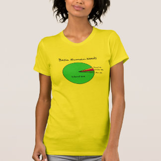 Funny Basic Human Needs for computer enthusiasts Tee Shirt
