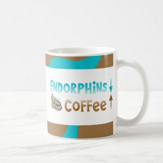 Funny Runners Coffee and Endorphins Coffee Mug