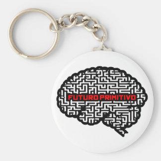 Futuro Primitivo's new keychain
