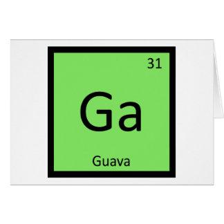 Ga - Guava Fruit Chemistry Periodic Table Symbol Card