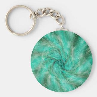 Gaia Key Chains