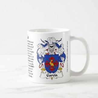 Garcia Family Crest on a mug