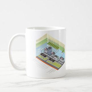 GClaim 35 Mug
