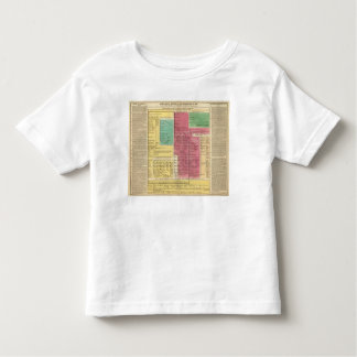 Geman Empire from 1273 to 1815 Tshirt