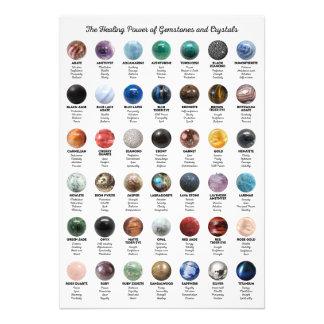 Gemstones and Crystals Photo Print