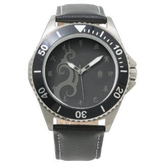 Gensyou Wristwatches