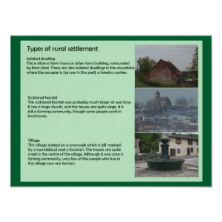 Geography, Types of Rural Settlement Poster