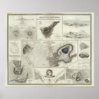 Geological phenomena poster