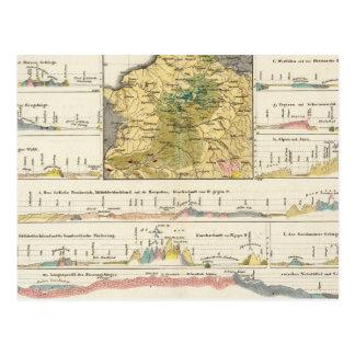 Geological profiles of Germany in general Postcard