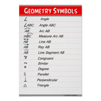 Geometry Poster: Basic Geometry Symbols Poster