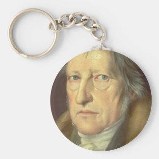 Georg Wilhelm Friedrich Hegel Basic Round Button Key Ring