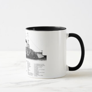 German Armored Cruiser Mug