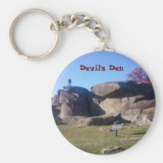 Gettysburg - Devil's Den - Keychain