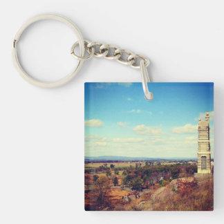 Gettysburg Monument Key Ring