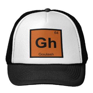Gh - Goulash Chemistry Periodic Table Symbol Cap