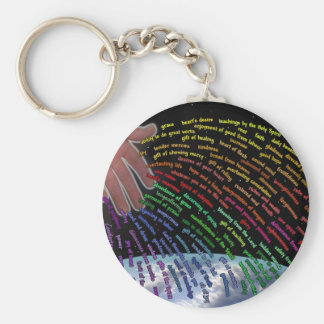 Gifts From God Key Chains