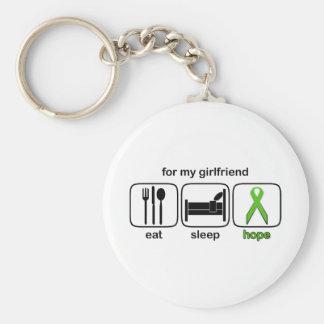 Girlfriend Eat Sleep Hope - Lymphoma Basic Round Button Key Ring