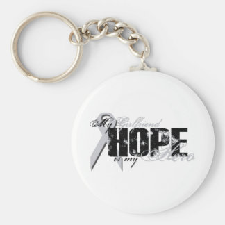 Girlfriend My Hero - Lung Hope Basic Round Button Key Ring