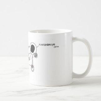 Glial Cells Coffee Mug