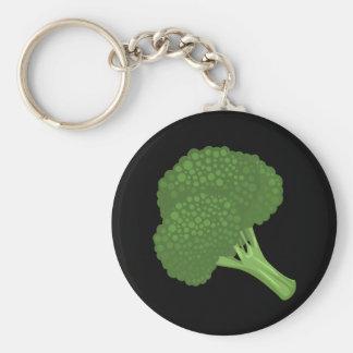 Glitch Food broccoli Key Ring