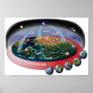 Global Information Grid - GIG - Poster