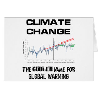 Global Warming or Climate Change? Card