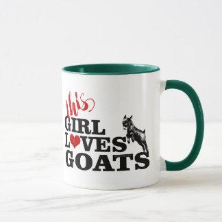 GOAT | This Girl Loves Goats Playful Pygmy Mug