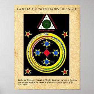 GOETIA the SORCERORS TRIANGLE Poster
