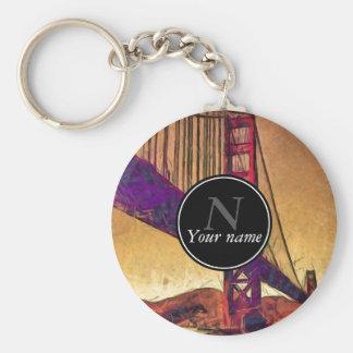 Golden gate bridge key ring