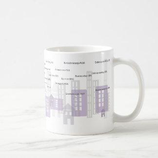 Good Morning World! Coffee Mug